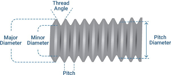 KTP-rod-dimensions-graphic